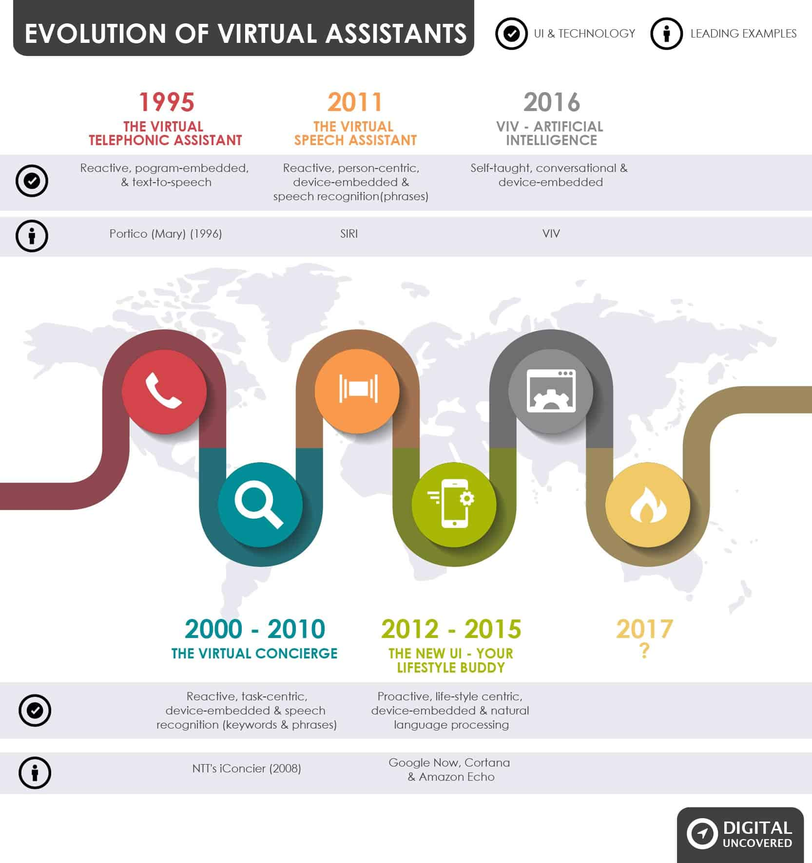 Virtual_Assistant_Infographic