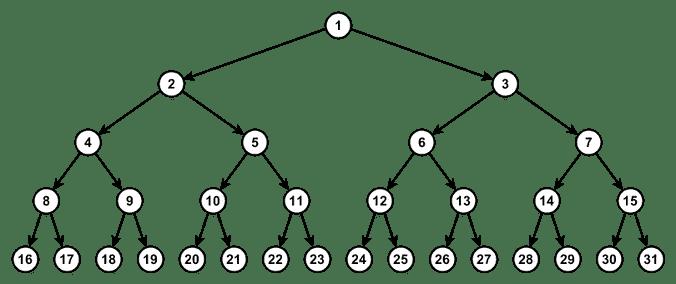 Branching Narrative