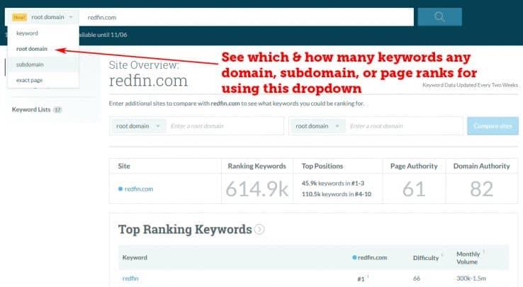Moz Keywords By Site Dropdown